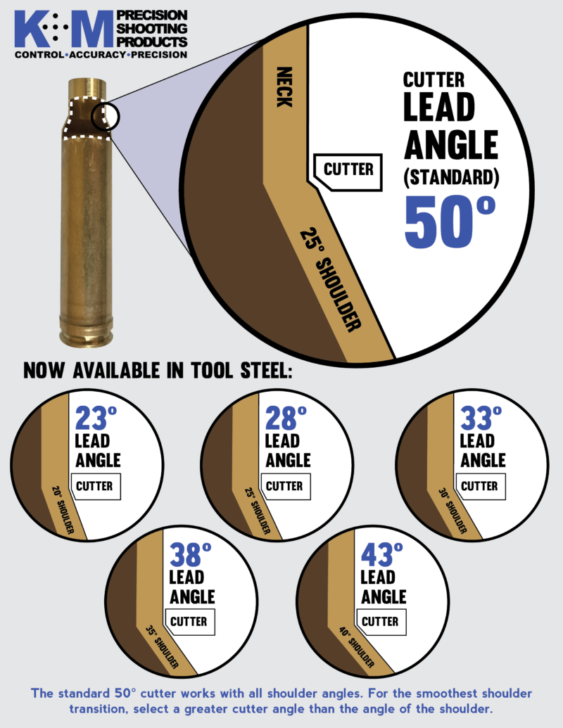 Standard Caliber - Neck Turner Cutter Angle Infographic